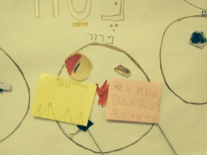 Inside the spot on the Seder plate, we wrote or drew what the item tasted or smelled like.