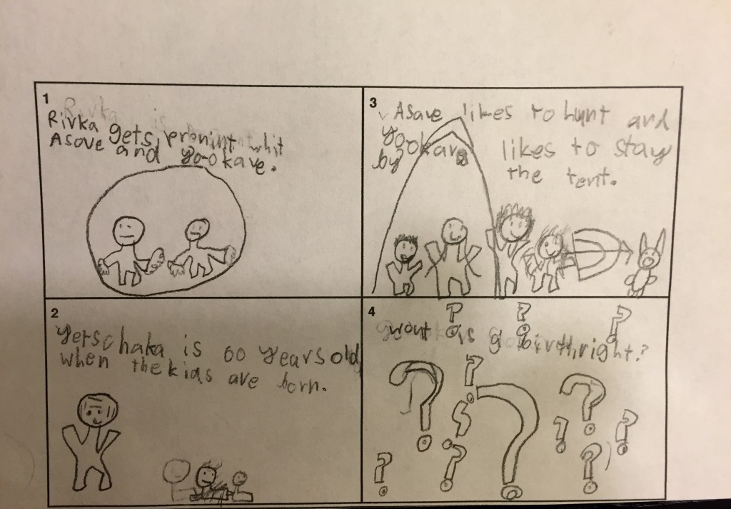 A second graders organizer.  1. Rivkah gets pregnant with Esav and Yaakov.  2. Yitzchak is 60 years old when the kids are born.  3. Esav likes to hunt and Yaakov likes to stay by the tent.  4. What is a birthright?