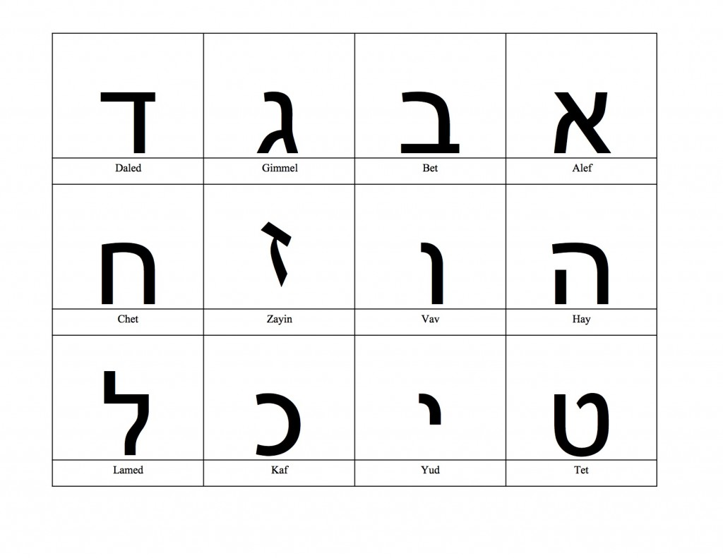 Alef Bet Transliterated