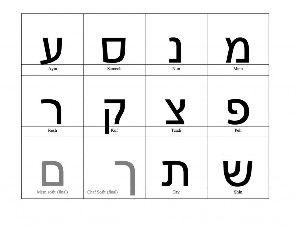 Alef Bet Transliterated1