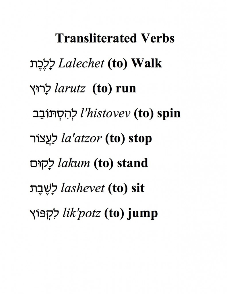Verbs TRANSLITERATED